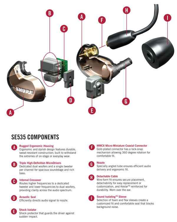 SHURE SE535 Sound Isolating Earphones 2