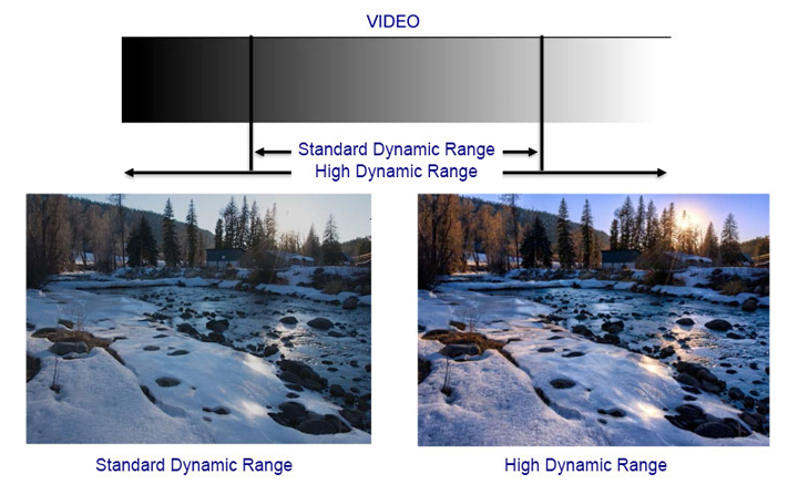 Ultra High Definition TV More Than Resolution - Figure 2