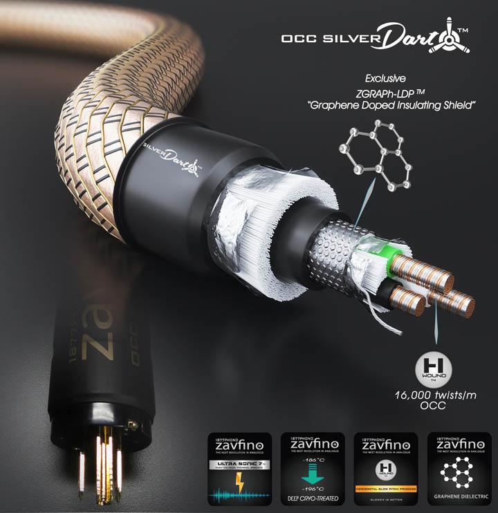 Zavfino OCC Silver Dart Power Cord B