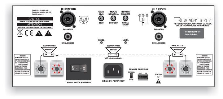 4B3 rear panel diagram (Custom)