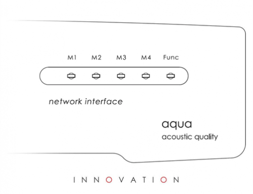 Aqua Introduces LinQ Network Player at the Munich High End Show