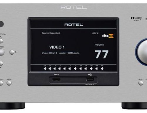 Product News: Rotel RSP-1576MKII and RAP-1580MKII Surround Processors